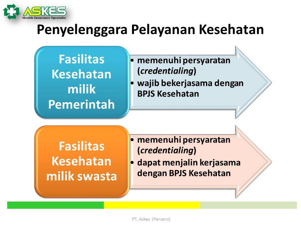 PT. Askes (Persero) Penyelenggara Pelayanan Kesehatan memenuhi persyaratan (credentialing) wajib bekerjasama dengan BPJS Kesehatan Fasilitas Kesehatan
