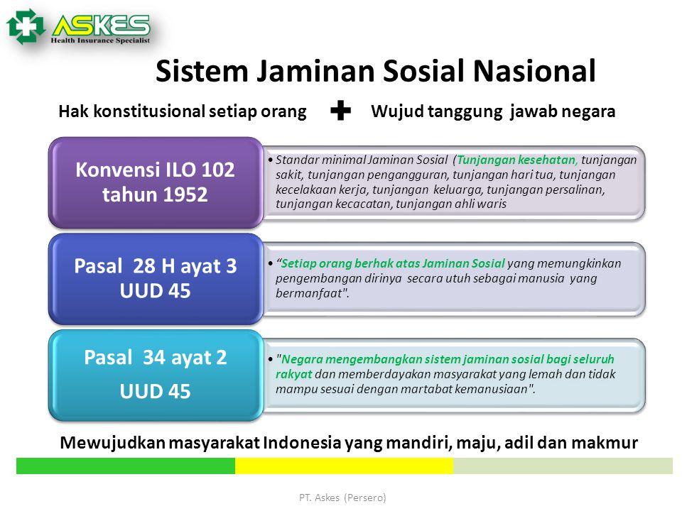 PT. Askes (Persero) Sistem Jaminan Sosial Nasional Standar minimal Jaminan Sosial (Tunjangan kesehatan, tunjangan sakit, tunjangan pengangguran, tunja