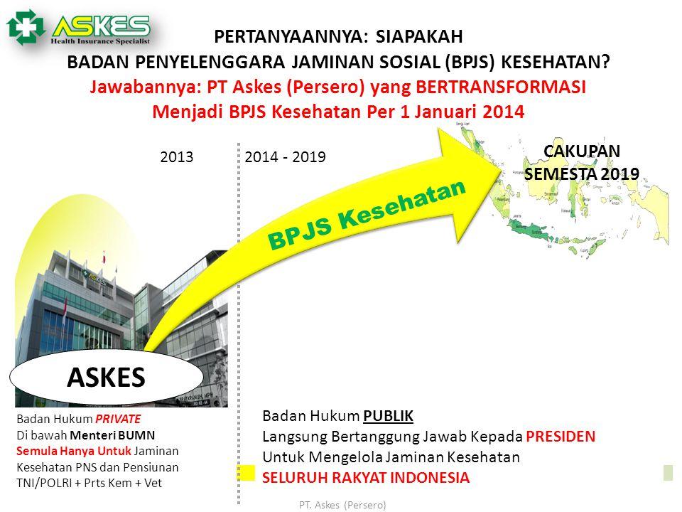 PT. Askes (Persero) BPJS Kesehatan ASKES 2013 2014 - 2019 PERTANYAANNYA: SIAPAKAH BADAN PENYELENGGARA JAMINAN SOSIAL (BPJS) KESEHATAN? Jawabannya: PT