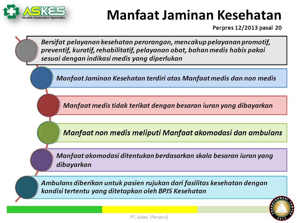 PT. Askes (Persero) Manfaat Jaminan Kesehatan Perpres 12/2013 pasal 20 Bersifat pelayanan kesehatan perorangan, mencakup pelayanan promotif, preventif