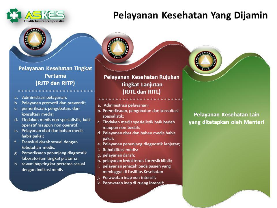 a. Administrasi pelayanan; b.Pelayanan promotif dan preventif; c.pemeriksaan, pengobatan, dan konsultasi medis; d.Tindakan medis non spesialistik, bai
