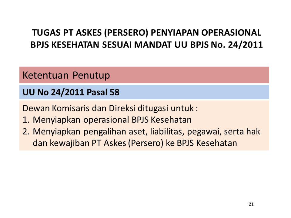 TUGAS PT ASKES (PERSERO) PENYIAPAN OPERASIONAL BPJS KESEHATAN SESUAI MANDAT UU BPJS No. 24/2011 Dewan Komisaris dan Direksi ditugasi untuk : 1.Menyiap