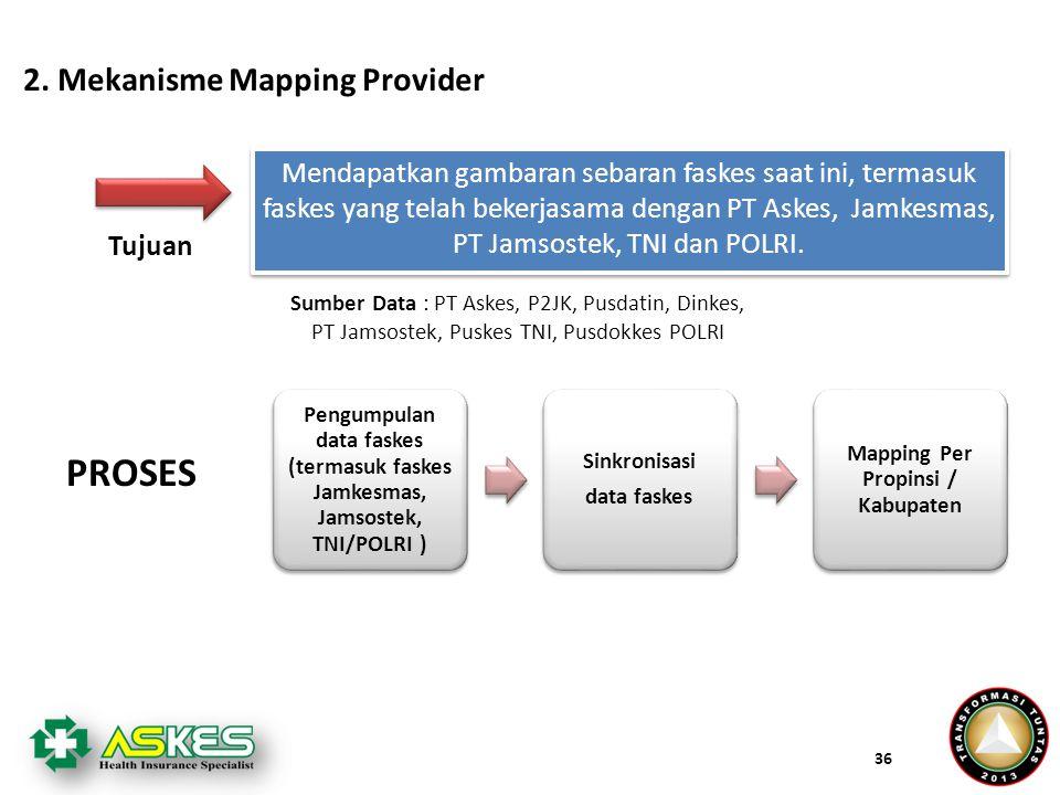 2. Mekanisme Mapping Provider Mendapatkan gambaran sebaran faskes saat ini, termasuk faskes yang telah bekerjasama dengan PT Askes, Jamkesmas, PT Jams