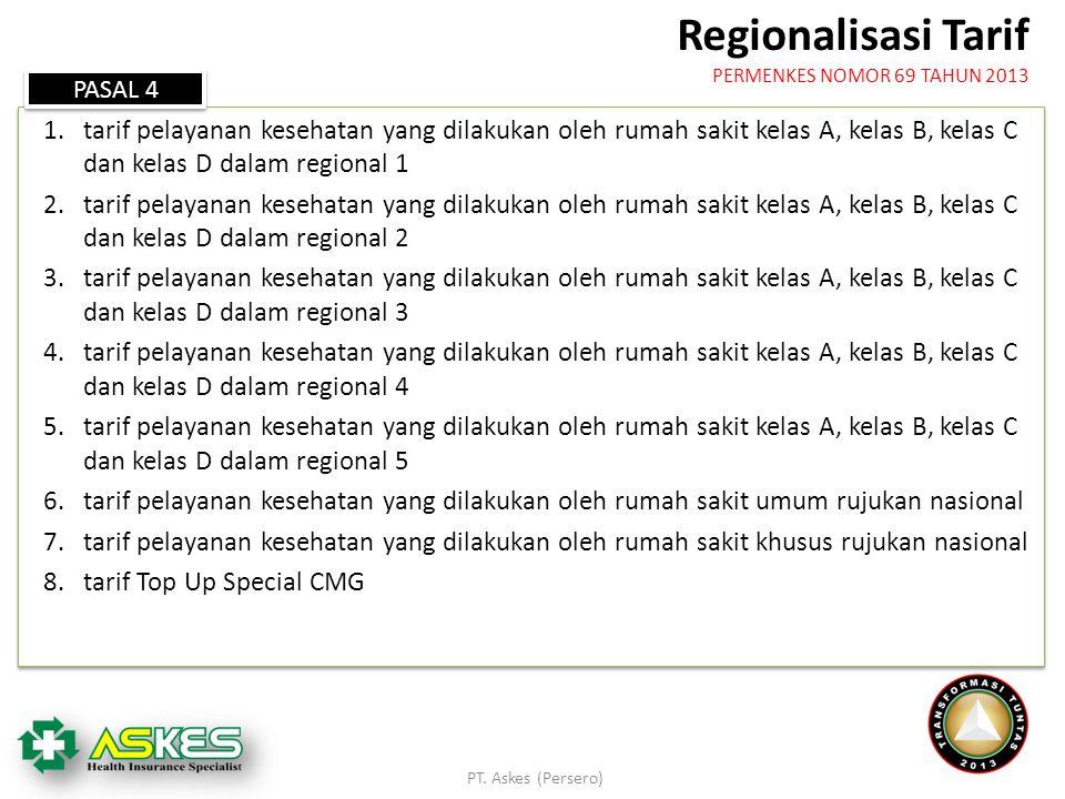 1.tarif pelayanan kesehatan yang dilakukan oleh rumah sakit kelas A, kelas B, kelas C dan kelas D dalam regional 1 2.tarif pelayanan kesehatan yang di