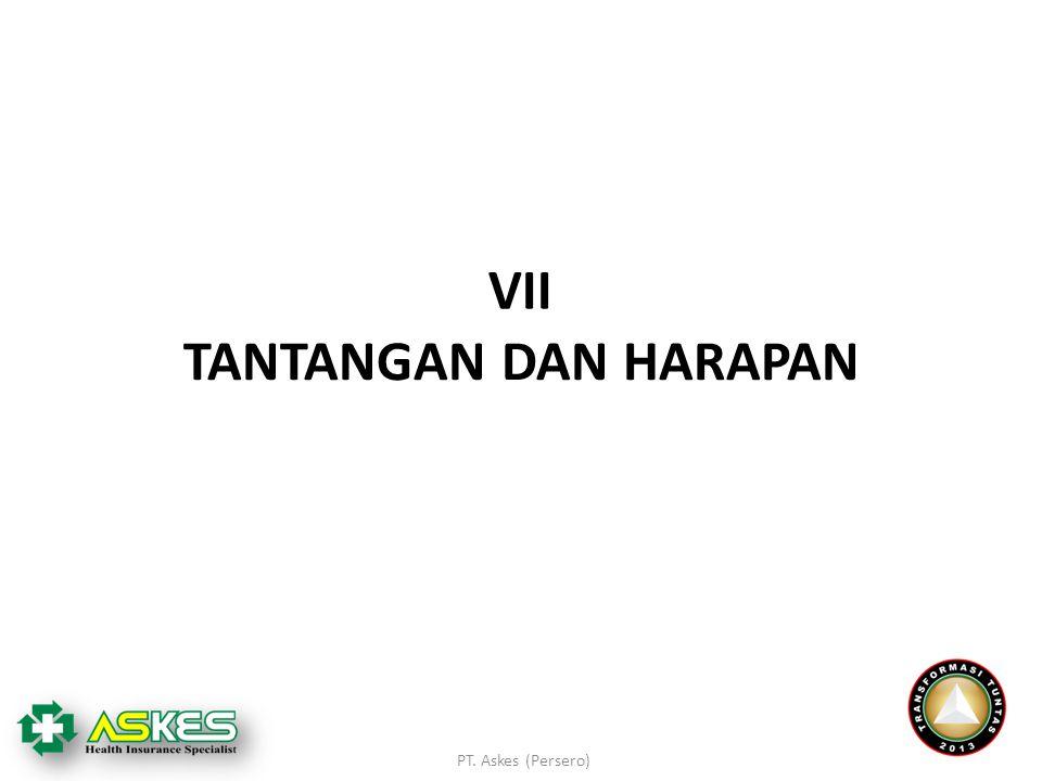 PT. Askes (Persero) TANTANGAN DAN HARAPAN VII