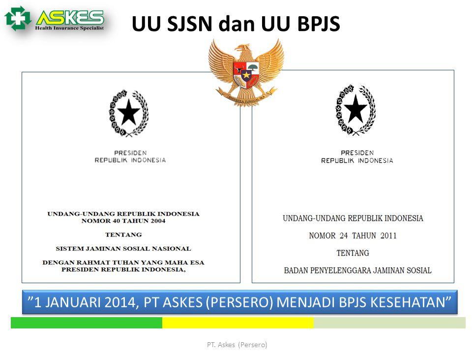 "PT. Askes (Persero) ""1 JANUARI 2014, PT ASKES (PERSERO) MENJADI BPJS KESEHATAN"" UU SJSN dan UU BPJS"