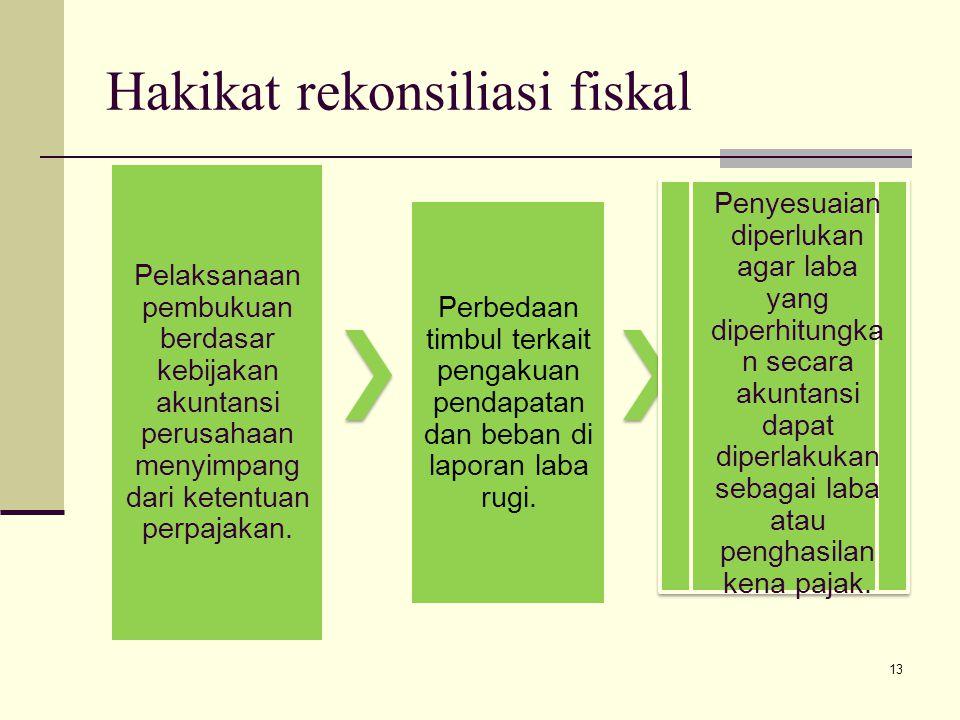 Hakikat rekonsiliasi fiskal 13 Pelaksanaan pembukuan berdasar kebijakan akuntansi perusahaan menyimpang dari ketentuan perpajakan.