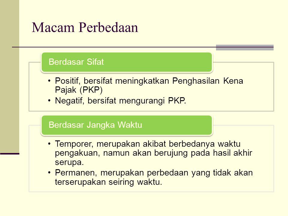 Macam Perbedaan Positif, bersifat meningkatkan Penghasilan Kena Pajak (PKP) Negatif, bersifat mengurangi PKP.