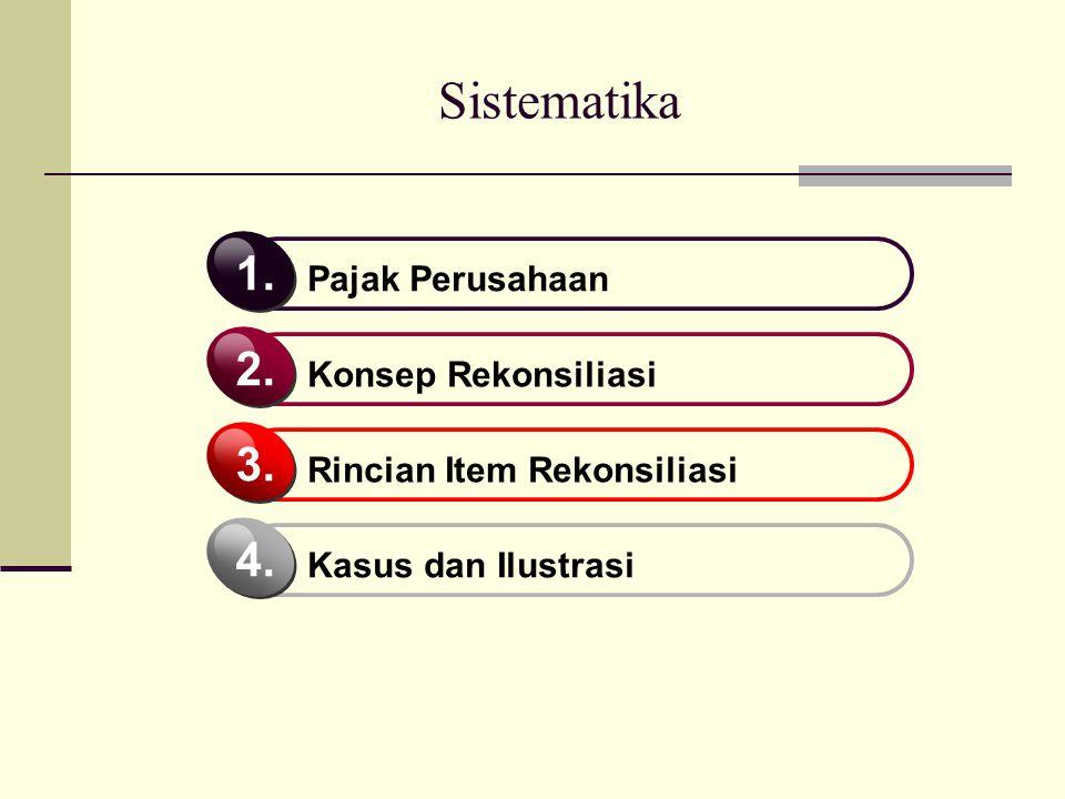 Sistematika Pajak Perusahaan 1.Konsep Rekonsiliasi 2.