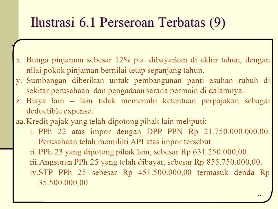 x.Bunga pinjaman sebesar 12% p.a.