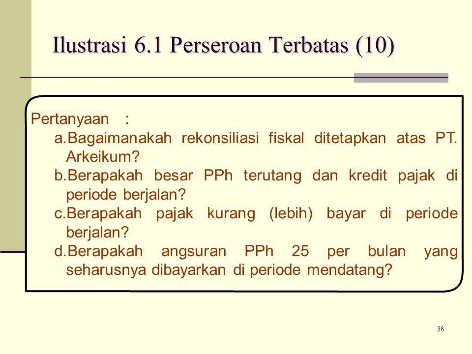 Pertanyaan: a.Bagaimanakah rekonsiliasi fiskal ditetapkan atas PT.