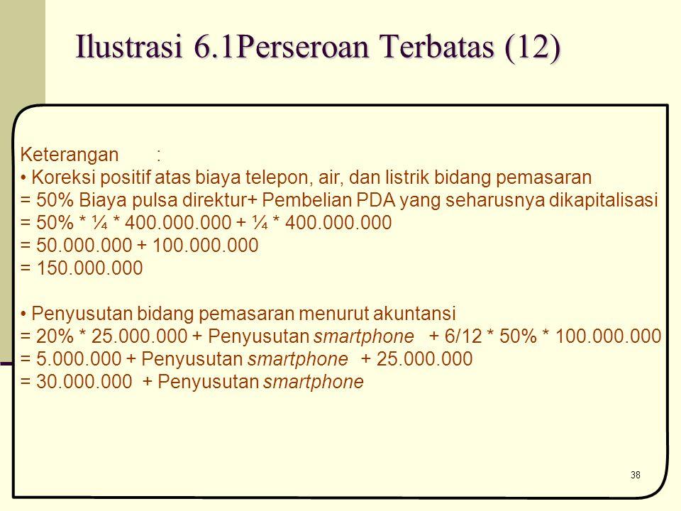 Keterangan: Koreksi positif atas biaya telepon, air, dan listrik bidang pemasaran = 50% Biaya pulsa direktur+ Pembelian PDA yang seharusnya dikapitalisasi = 50% * ¼ * 400.000.000 + ¼ * 400.000.000 = 50.000.000 + 100.000.000 = 150.000.000 Penyusutan bidang pemasaran menurut akuntansi = 20% * 25.000.000 + Penyusutan smartphone+ 6/12 * 50% * 100.000.000 = 5.000.000 + Penyusutan smartphone+ 25.000.000 = 30.000.000 + Penyusutan smartphone Ilustrasi 6.1Perseroan Terbatas (12) 38
