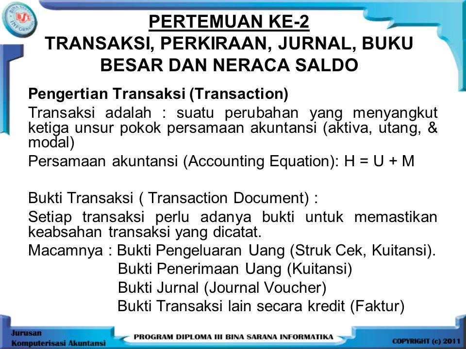 PERTEMUAN KE-2 TRANSAKSI, PERKIRAAN, JURNAL, BUKU BESAR DAN NERACA SALDO Pengertian Transaksi (Transaction) Transaksi adalah : suatu perubahan yang menyangkut ketiga unsur pokok persamaan akuntansi (aktiva, utang, & modal) Persamaan akuntansi (Accounting Equation): H = U + M Bukti Transaksi ( Transaction Document) : Setiap transaksi perlu adanya bukti untuk memastikan keabsahan transaksi yang dicatat.