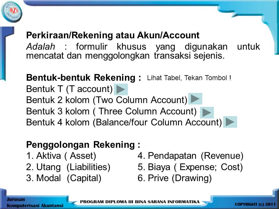 Perkiraan/Rekening atau Akun/Account Adalah : formulir khusus yang digunakan untuk mencatat dan menggolongkan transaksi sejenis. Bentuk-bentuk Rekenin