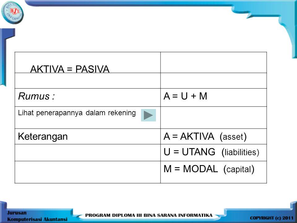 Rumus :A = U + M Lihat penerapannya dalam rekening KeteranganA = AKTIVA ( asset ) U = UTANG ( liabilities) M = MODAL ( capital ) AKTIVA = PASIVA