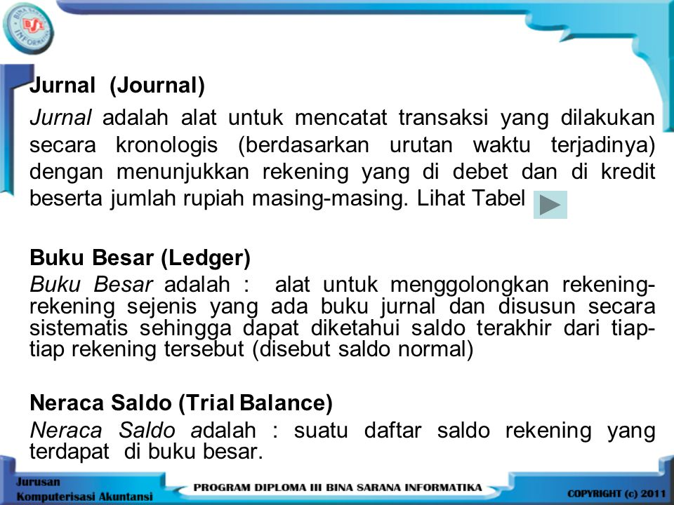Jurnal (Journal) Jurnal adalah alat untuk mencatat transaksi yang dilakukan secara kronologis (berdasarkan urutan waktu terjadinya) dengan menunjukkan rekening yang di debet dan di kredit beserta jumlah rupiah masing-masing.