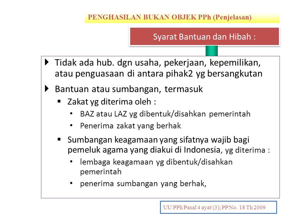 PENGHASILAN BUKAN OBJEK PPh (Penjelasan) PENDAHULUAN UU PPh Pasal 4 ayat (3); PP No. 18 Th 2009  Tidak ada hub. dgn usaha, pekerjaan, kepemilikan, at