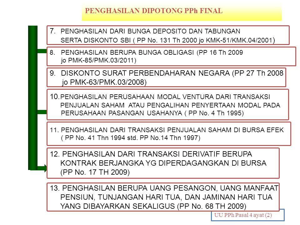 PENGHASILAN DIPOTONG PPh FINAL PENDAHULUAN 12. PENGHASILAN DARI TRANSAKSI DERIVATIF BERUPA KONTRAK BERJANGKA YG DIPERDAGANGKAN DI BURSA (PP No. 17 TH