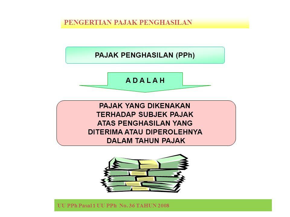 PENGERTIAN PAJAK PENGHASILAN PENDAHULUAN UU PPh Pasal 1 UU PPh No. 36 TAHUN 2008 PAJAK PENGHASILAN (PPh) A D A L A H PAJAK YANG DIKENAKAN TERHADAP SUB