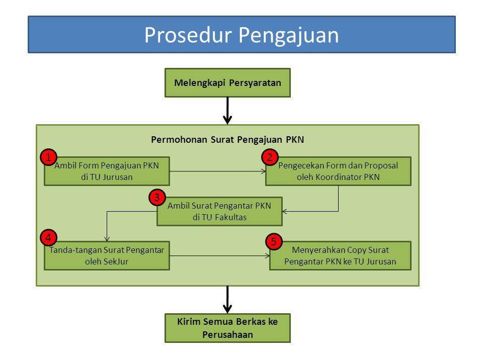 Prosedur Pengajuan Perusahaan Menerima Berkas Pengajuan PKN Diterima Surat Penerimaan dari Perusahaan Surat Penolakan Dari Perusahaan Kembali ke Proses Awal untuk Perusahaan Lain Dosen Pembimbing YaTidak