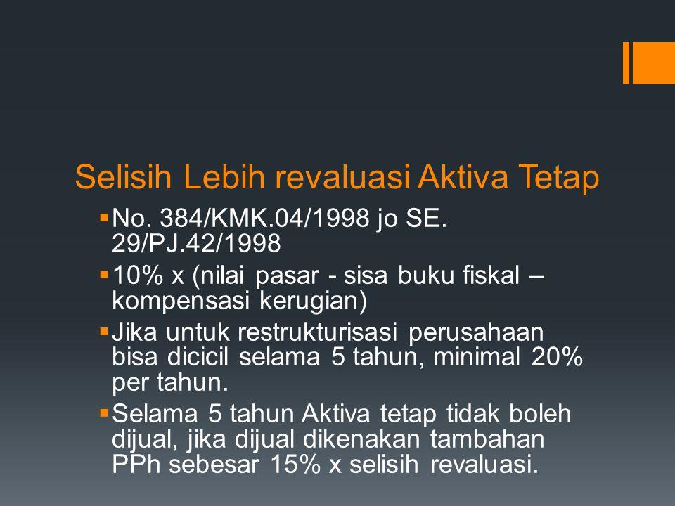 Bunga atau Diskonto Obligasi yang Diperdagangkan di Bursa Efek  PP no. 6 / 2002 jo PP no. 139 / 2000 jo no. 121/KMK/2002  20% x jumlah bruto