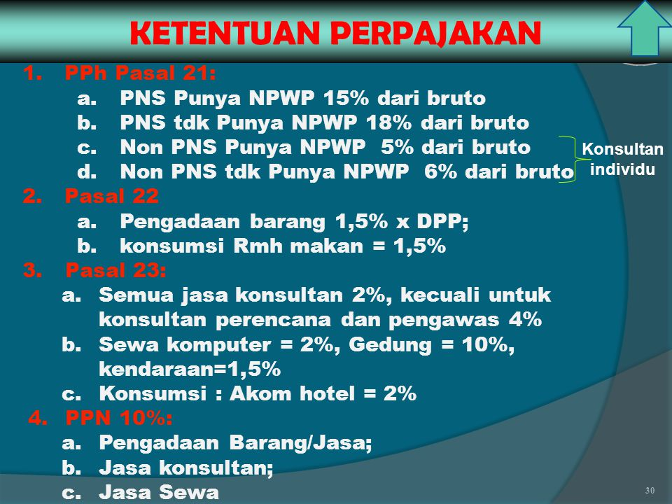 30 KETENTUAN PERPAJAKAN 1.PPh Pasal 21: a.PNS Punya NPWP 15% dari bruto b.PNS tdk Punya NPWP 18% dari bruto c.Non PNS Punya NPWP 5% dari bruto d.Non P