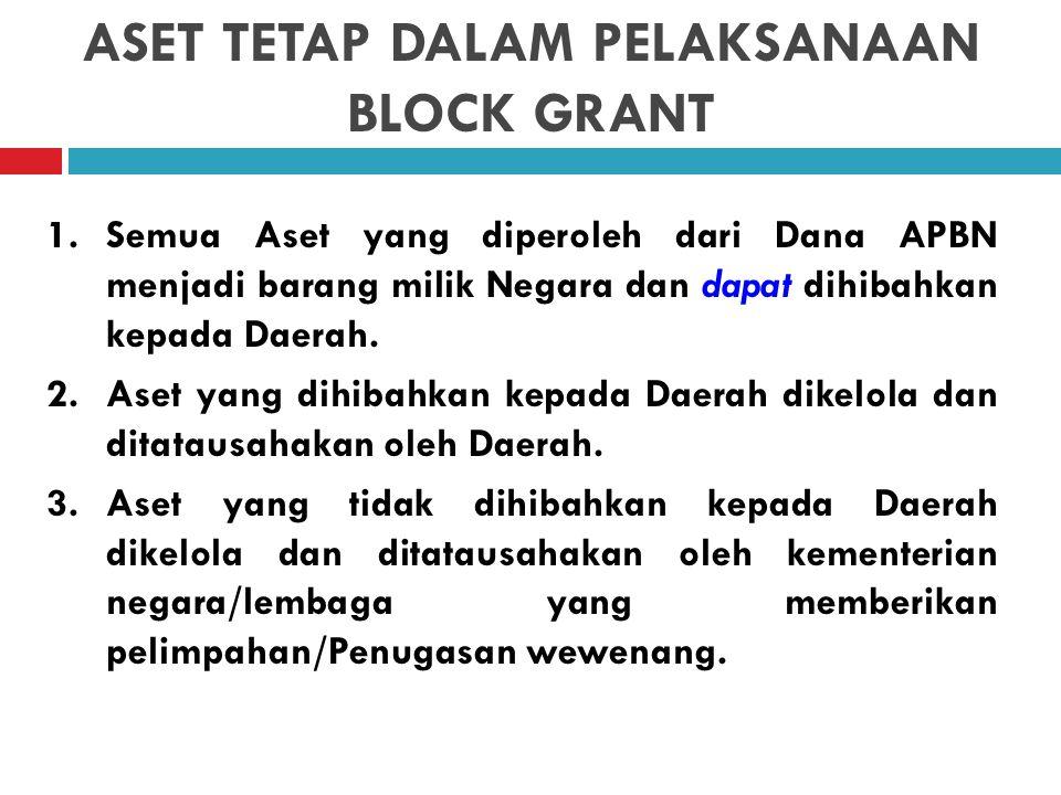 ASET TETAP DALAM PELAKSANAAN BLOCK GRANT 1.Semua Aset yang diperoleh dari Dana APBN menjadi barang milik Negara dan dapat dihibahkan kepada Daerah. 2.