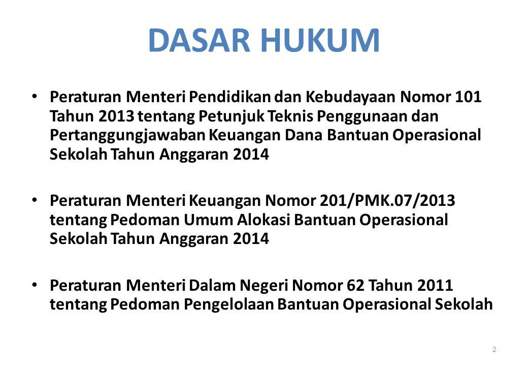 DASAR HUKUM Peraturan Menteri Pendidikan dan Kebudayaan Nomor 101 Tahun 2013 tentang Petunjuk Teknis Penggunaan dan Pertanggungjawaban Keuangan Dana B
