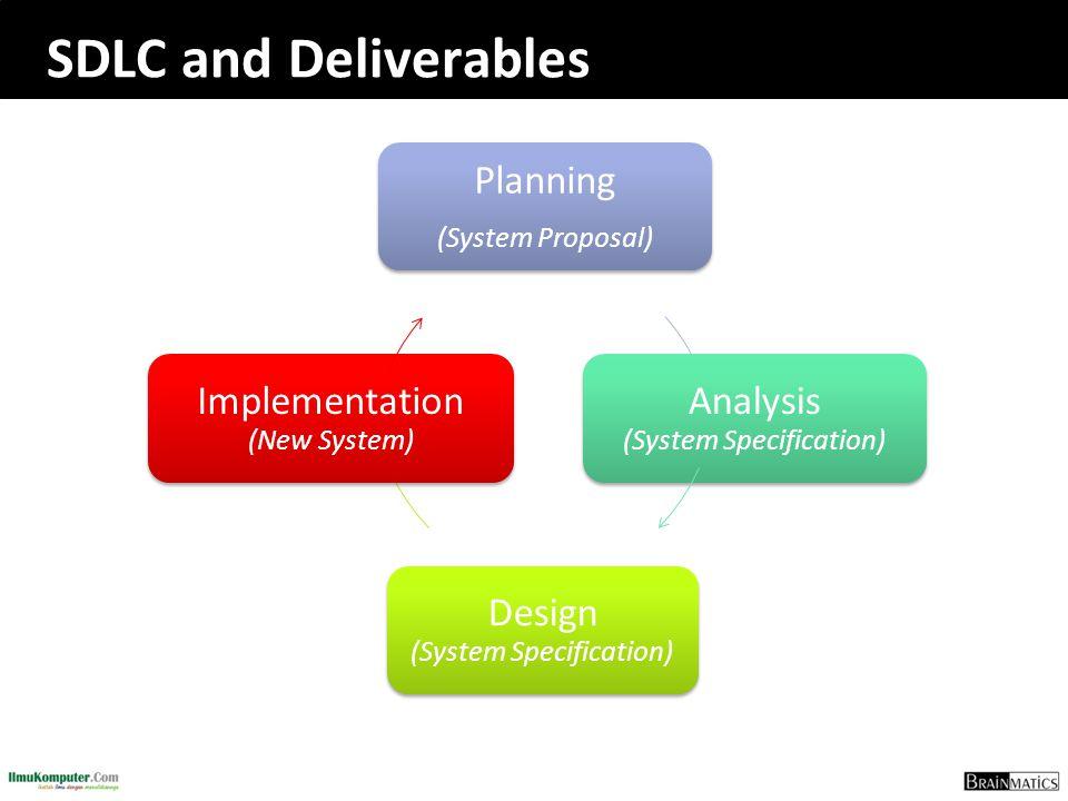 SDLC and Deliverables