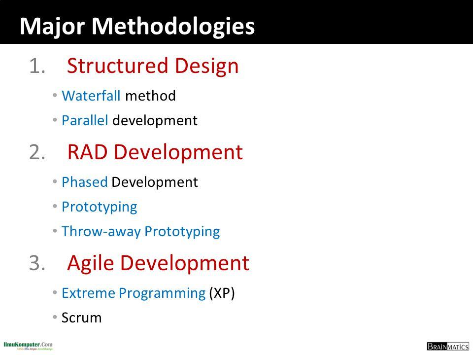 Major Methodologies 1.Structured Design Waterfall method Parallel development 2.RAD Development Phased Development Prototyping Throw-away Prototyping