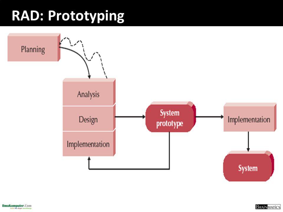 RAD: Prototyping