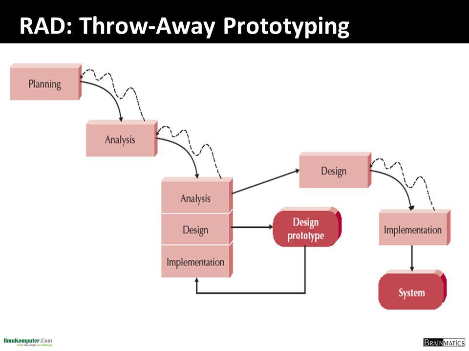 RAD: Throw-Away Prototyping
