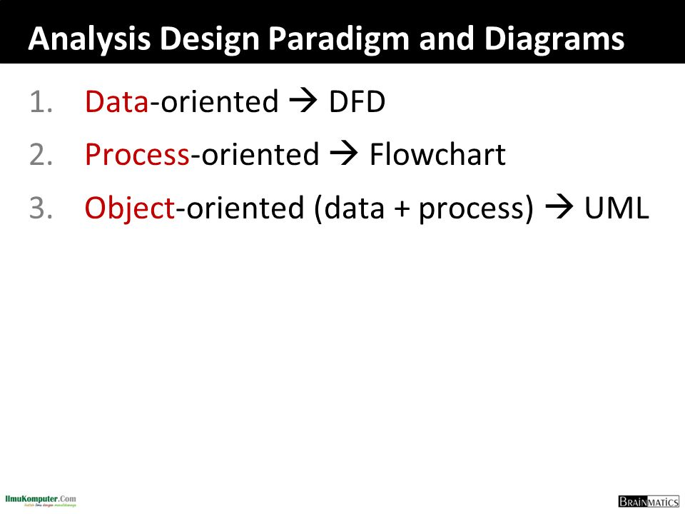 Analysis Design Paradigm and Diagrams 1.Data-oriented  DFD 2.Process-oriented  Flowchart 3.Object-oriented (data + process)  UML