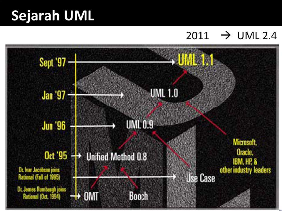 Sejarah UML 2011  UML 2.4