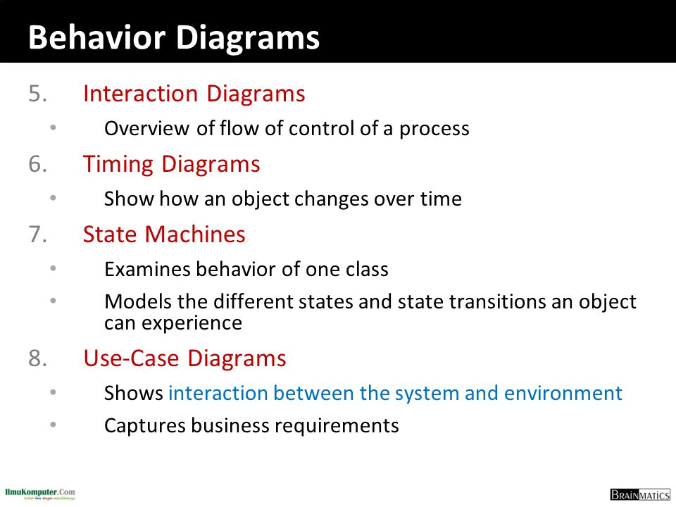 Behavior Diagrams 5.Interaction Diagrams Overview of flow of control of a process 6.Timing Diagrams Show how an object changes over time 7.State Machi