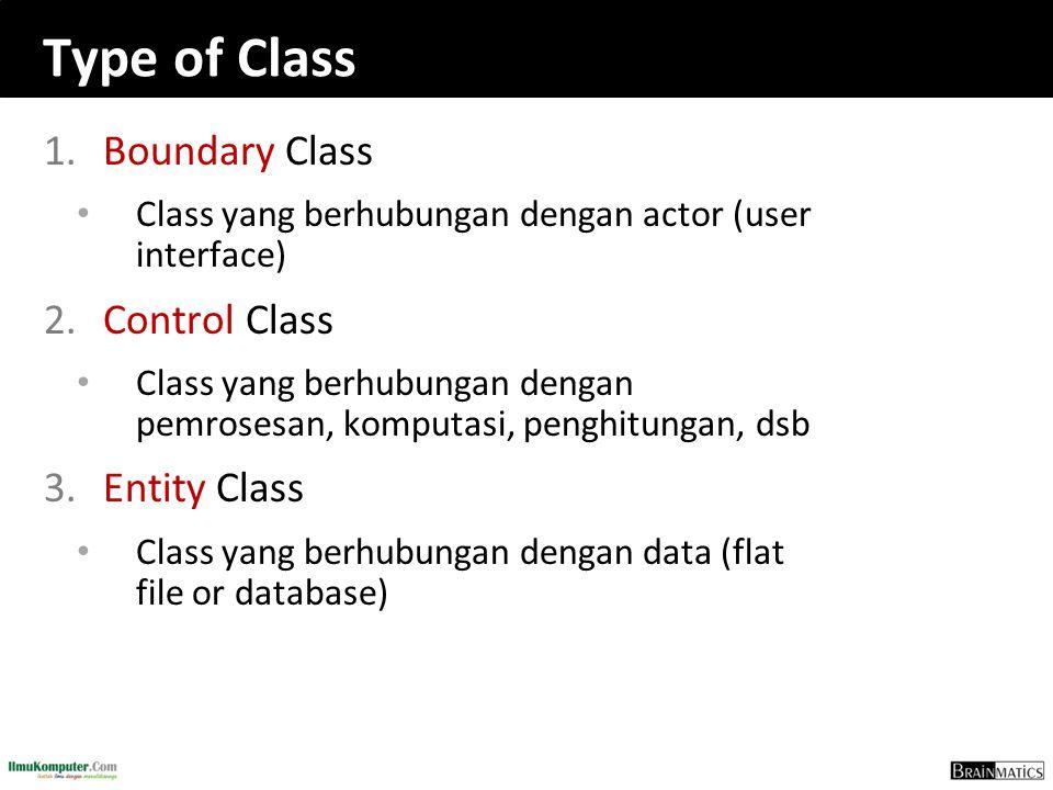Type of Class 1.Boundary Class Class yang berhubungan dengan actor (user interface) 2.Control Class Class yang berhubungan dengan pemrosesan, komputas