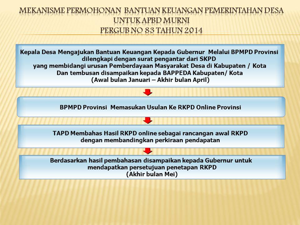 Kepala Desa Mengajukan Bantuan Keuangan Kepada Gubernur Melalui BPMPD Provinsi dilengkapi dengan surat pengantar dari SKPD yang membidangi urusan Pemb
