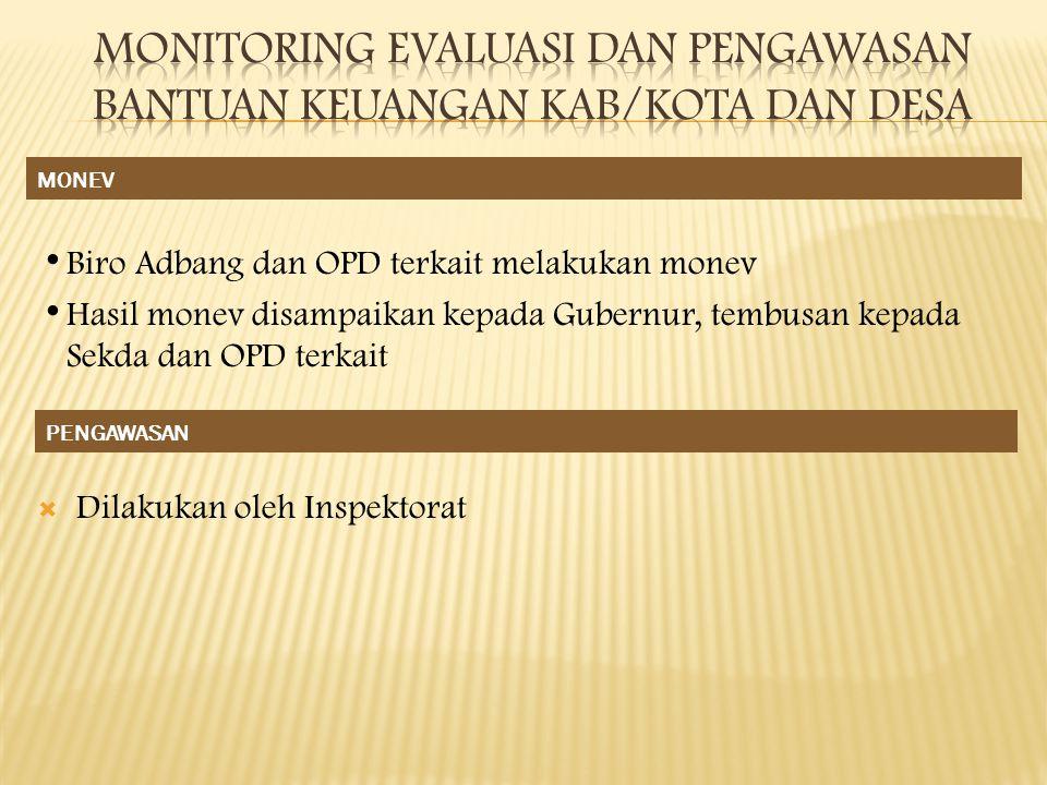 MONEV Biro Adbang dan OPD terkait melakukan monev Hasil monev disampaikan kepada Gubernur, tembusan kepada Sekda dan OPD terkait PENGAWASAN  Dilakuka
