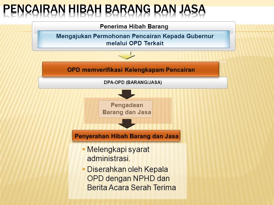 Pengadaan Barang dan Jasa DPA-OPD (BARANG/JASA)  Melengkapi syarat administrasi.  Diserahkan oleh Kepala OPD dengan NPHD dan Berita Acara Serah Teri
