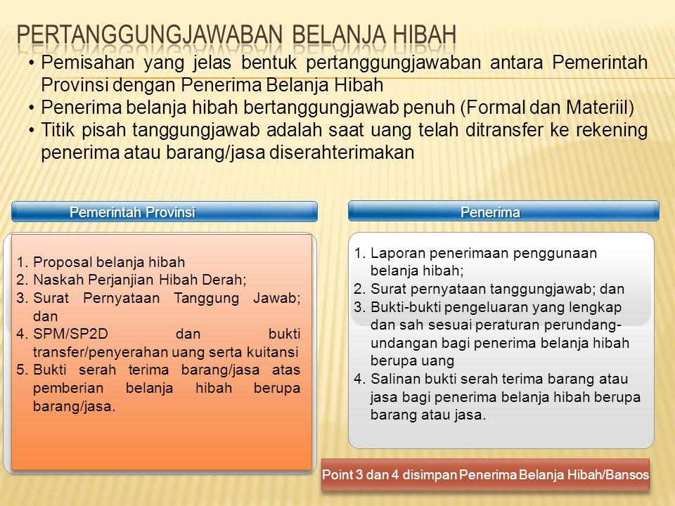 1.Proposal belanja hibah 2.Naskah Perjanjian Hibah Derah; 3.Surat Pernyataan Tanggung Jawab; dan 4.SPM/SP2D dan bukti transfer/penyerahan uang serta k