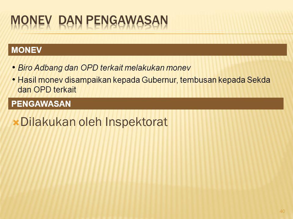  Dilakukan oleh Inspektorat 40 MONEV Biro Adbang dan OPD terkait melakukan monev Hasil monev disampaikan kepada Gubernur, tembusan kepada Sekda dan O