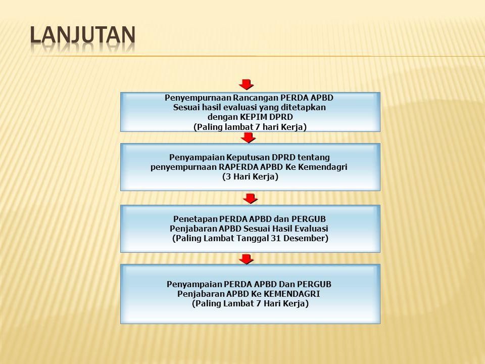 Penyempurnaan Rancangan PERDA APBD Sesuai hasil evaluasi yang ditetapkan dengan KEPIM DPRD (Paling lambat 7 hari Kerja) Penyampaian Keputusan DPRD ten