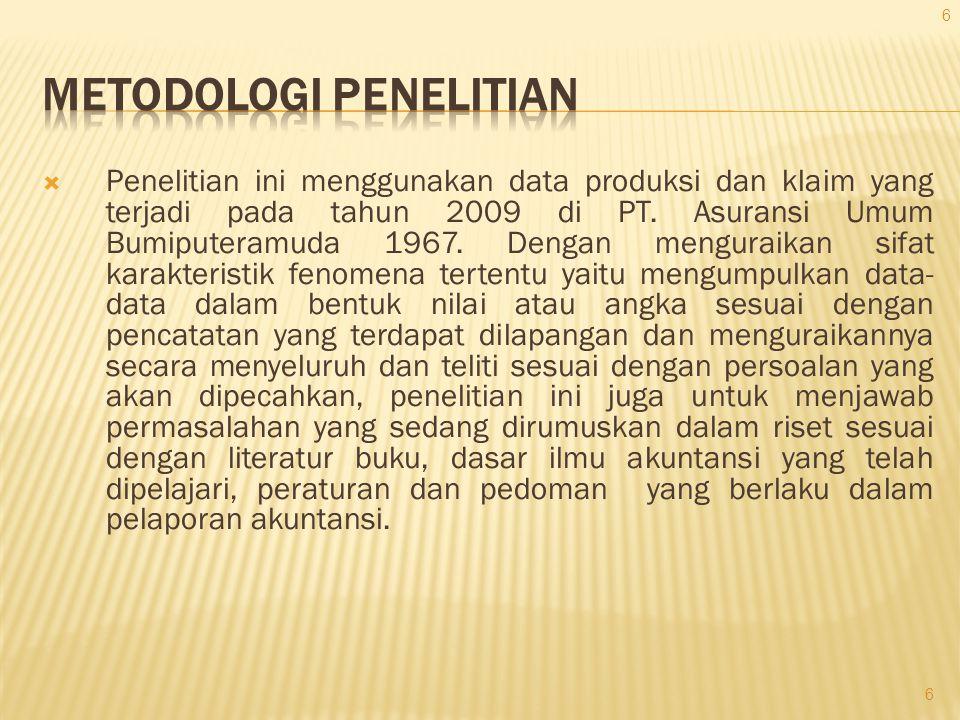  Penelitian ini menggunakan data produksi dan klaim yang terjadi pada tahun 2009 di PT. Asuransi Umum Bumiputeramuda 1967. Dengan menguraikan sifat k