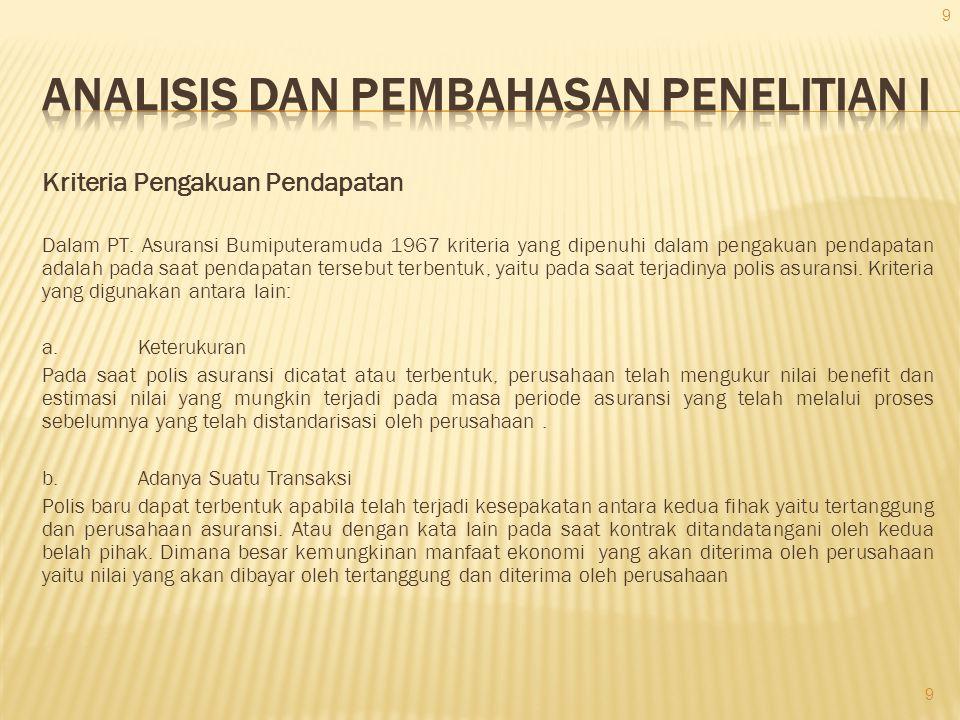 Kriteria Pengakuan Pendapatan Dalam PT. Asuransi Bumiputeramuda 1967 kriteria yang dipenuhi dalam pengakuan pendapatan adalah pada saat pendapatan ter