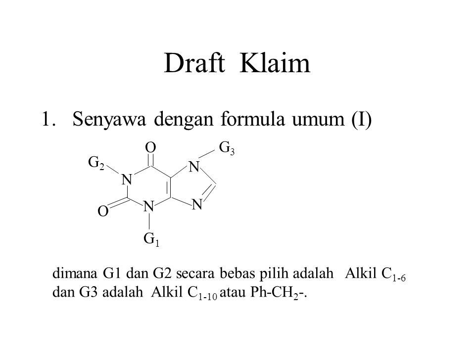 Draft Klaim 1.Senyawa dengan formula umum (I) dimana G1 dan G2 secara bebas pilih adalah Alkil C 1-6 dan G3 adalah Alkil C 1-10 atau Ph-CH 2 -. N N O