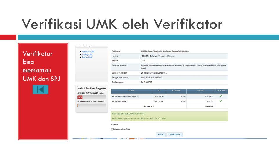 Verifikasi UMK oleh Verifikator Verifikator bisa memantau UMK dan SPJ
