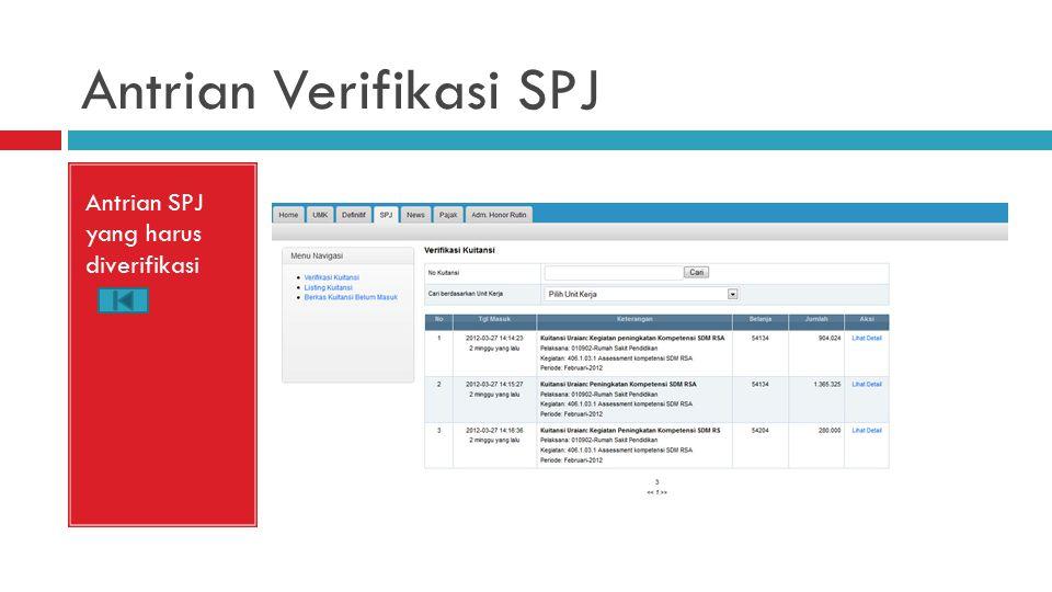 Antrian Verifikasi SPJ Antrian SPJ yang harus diverifikasi