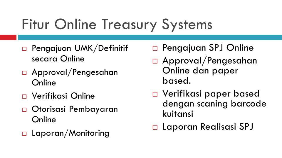 Fitur Online Treasury Systems  Pengajuan UMK/Definitif secara Online  Approval/Pengesahan Online  Verifikasi Online  Otorisasi Pembayaran Online  Laporan/Monitoring  Pengajuan SPJ Online  Approval/Pengesahan Online dan paper based.