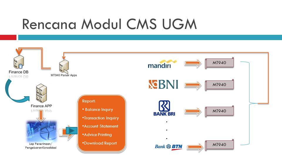 Rencana Modul CMS UGM Lap Penerimaan/ Pengeluaran Konsolidasi MT940......