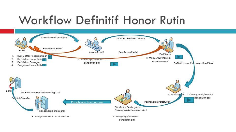 Workflow Definitif Honor Rutin PUMK 1.Buat Daftar Penerima Upah 2.Definisikan Honor Rutin 3.Definisikan Potongan 4.Pengajuan Honor Rutin Atasan PUMK Verifikator Kasi Verifikasi Otorisator Pembayaran Dirkeu/Sekdir Keu/Kasubdit P Bendahara Pengeluaran Permohonan Persetujuan Permintaan Revisi Kirim Permohonan Definitif Permintaan Revisi Definitif Honor Rutin telah diverifikasi Permohonan Persetujuan Persetujuan Pembayaran Bank Perintah Transfer 5.